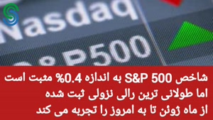 گزارش بازارهای جهانی-جمعه 19 شهریور 1400