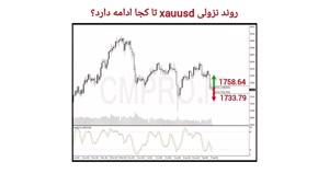 نقاط کلیدی خرید و فروش بازار CMPRO_ دوشنبه 29 شهریور 1400