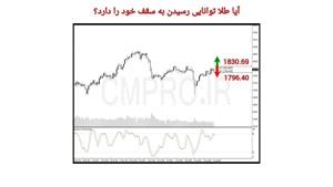 نقاط کلیدی خرید و فروش بازار CMPRO_ چهارشنبه 10 شهریور 1400