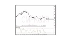 نقاط کلیدی خرید و فروش بازار CMPRO_ سه شنبه 30 شهریور 1400