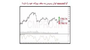 نقاط کلیدی خرید و فروش بازار CMPRO_ چهارشنبه 31 شهریور 1400