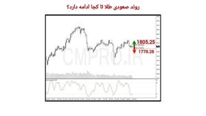 نقاط کلیدی خرید و فروش بازار CMPRO_ سه شنبه 23 شهریور 1400