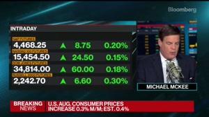 شاخص قیمت مصرف کننده CPI ایالات متحده