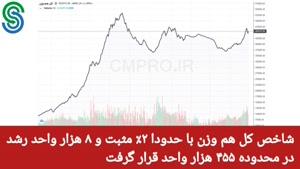 گزارش بازار بورس ایران- چهارشنبه 10 شهریور 1400
