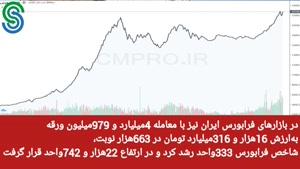 گزارش بازار بورس ایران- شنبه 13 شهریور 1400